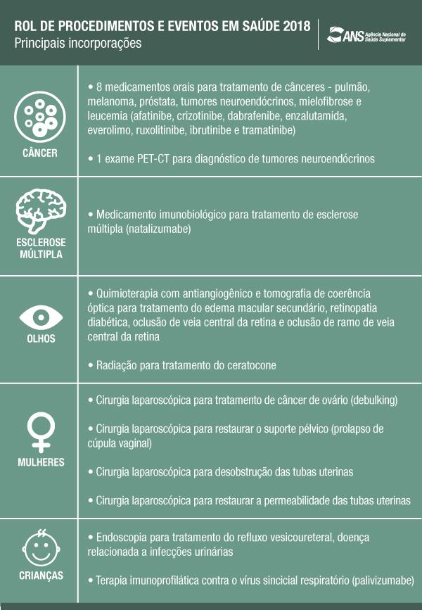 Infográfico_principais_inclusões